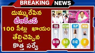 Survey Confirms TRS Will Win 100 Seats In Telangana | Telangana Election News | TVNXT Hotshot - MUSTHMASALA