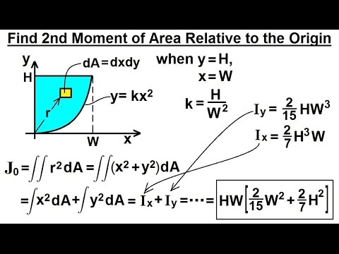 Mechanical Engineering: Ch 12: Moment of Inertia (22 of 97) 2nd Moment of Area Rel. to Origin: Ex. 2