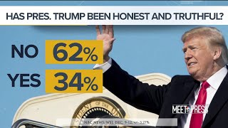 Poll: 62 percent say Trump isn't telling the truth in Russia probe | Meet The Press | NBC News - NBCNEWS