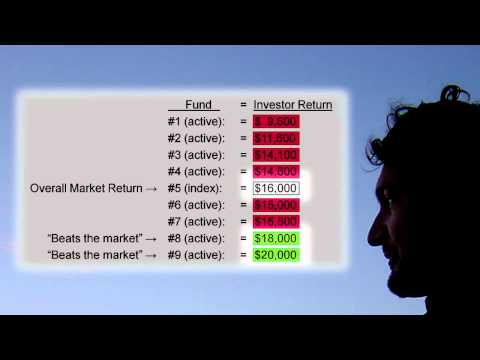 Index Fund Video