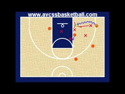 Post Play Slide High Technique on Offense - Youth Basketball
