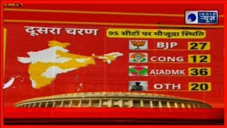 Lok Sabha Election, 2nd Phase: Litmus test for PM Narendra Modi, Rahul Gandhi, लोक सभा चुनाव 2019 - ITVNEWSINDIA