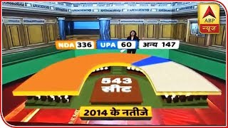 Know which party won from where during 2014 second phase elections - ABPNEWSTV