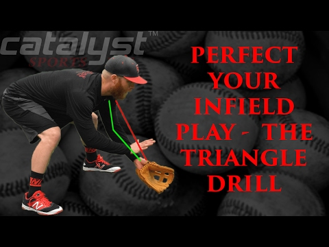 Baseball Drill - Infield - Triangle Drill