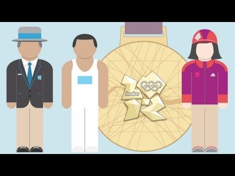 London 2012 '100 Days to Go': Olympics people in numbers - BBC