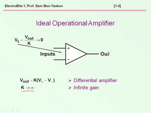 ElectronicBits #1: Ideal Operational Amplifier