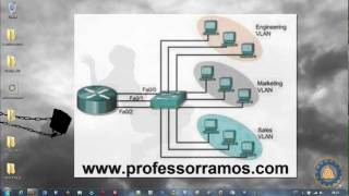 Simulador de Rede Packet Tracer CISCO CCNA – VLAN