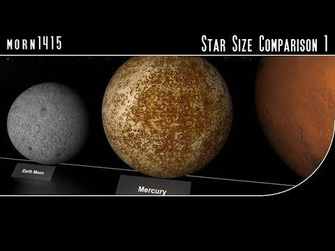 Размер звёзд в сравнении с нашей Землёй