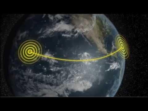 Ondas Electromagnéticas y Espectro Radioeléctrico