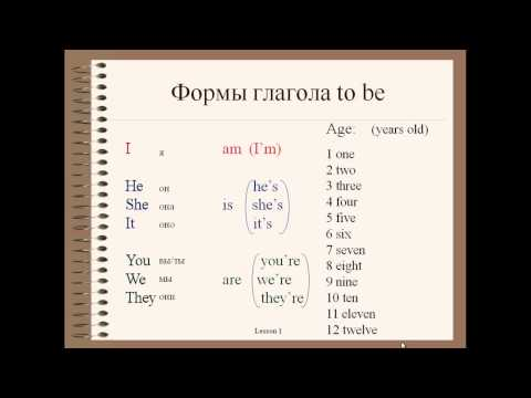 Основы английской грамматики Английский язык для