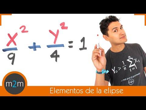 las ecuaciones de la elipse:
