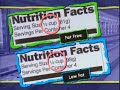 The Food Label and You - FDA