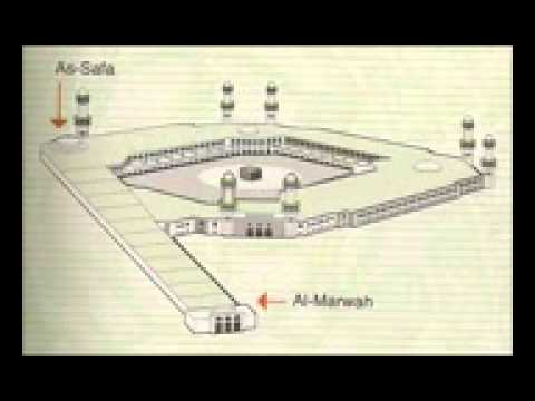 Seerat un nabi Lecture 20   Reconstruction of Kaaba Urdu