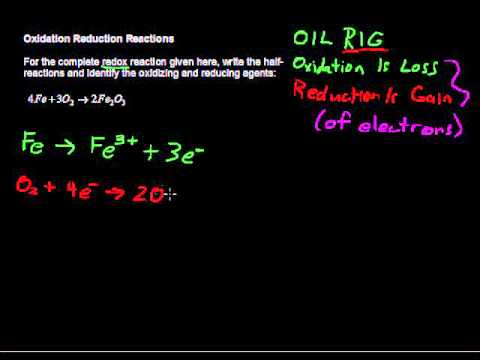 Understanding Oxidation Reduction Reactions - Chemistry Tips