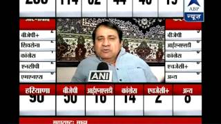 Public mandate needs to be accepted and we accept it: Congress leader Shakeel Ahmad - ABPNEWSTV