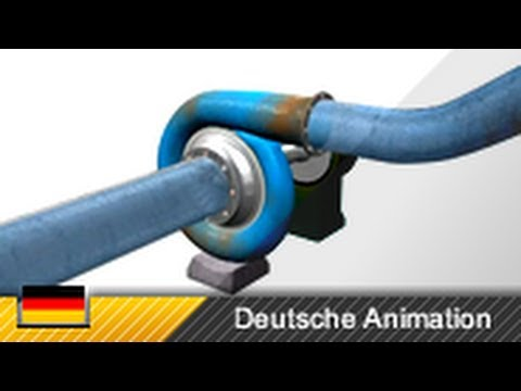 Francis-Turbine (3D-Animation) -I1qkVlIEtVQ