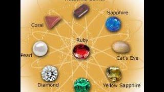 The Power of Gemstones - Zodiac Gem Stones - Part 4 - BHAKTI