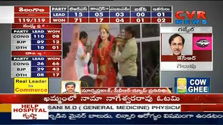 Telangana Election Results 2018 : KCR Won In Gajwel constituency  | CVR News - CVRNEWSOFFICIAL