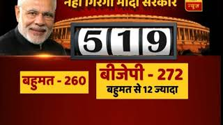 THIS IS HOW Modi government will not collapse even after no-confidence motion is pushed - ABPNEWSTV