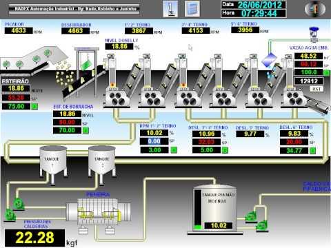 Automação e Instrumentação - Supervisório Moenda de cana-de-açúcar