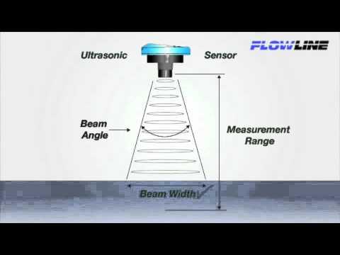 Ultrasonic Level Sensor Beam Width Explained