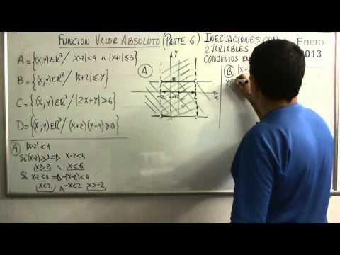 Funcion Valor Absoluto Parte 6 Conjuntos en el Plano