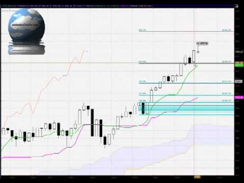 Daily S&P500 FREE Ichimoku, Candlestick and Fibonacci analysis for May 20th 2013