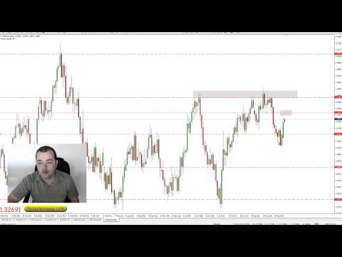 Forex Reviews Tutorial
