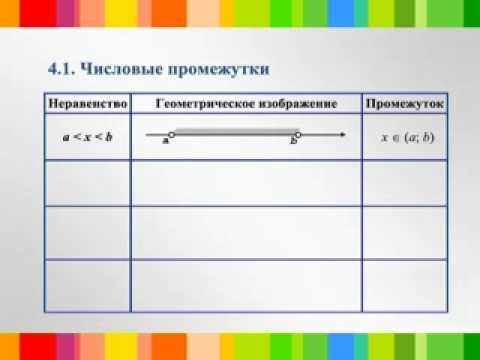 Алгебра и начала анализа. Часть 1 (русская версия)