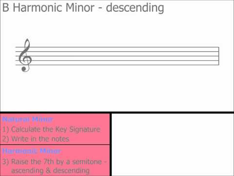 Minor Scales - Part 2 (Harmonic Minors)
