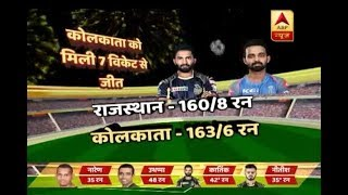 IPL 2018: Kolkata Knight Riders beat Rajasthan Royals mercilessly - ABPNEWSTV