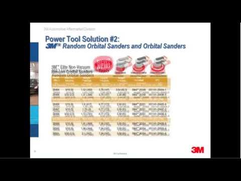 3m Power Tools: MEDCO University – 3M