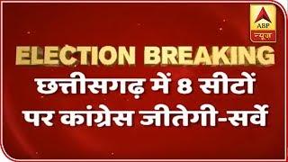Chhattisgarh: Survey predicts 8 seats for Cong, 3 for BJP - ABPNEWSTV