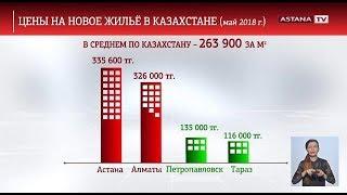 В Казахстане растет количество сделок на рынке недвижимости,