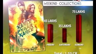 Karle Pyaar Karle, Miss Lovely & Paranthe Wali Gali box office collection