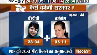 Jammu and Kashmir polls: PDP Vs BJP - INDIATV