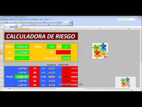 Capital Forex Tutorial and Curso De Forex