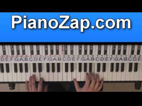How To Play Marilyn Monroe - Nicki Minaj On Piano
