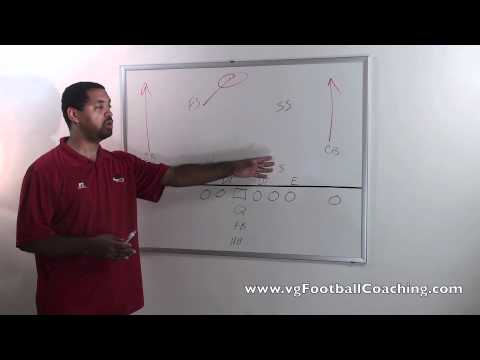 Football Coaching- Coaching Cover 3