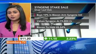 Market Pulse: Silver Leaf Oak Buys Into Syngene - BLOOMBERGUTV