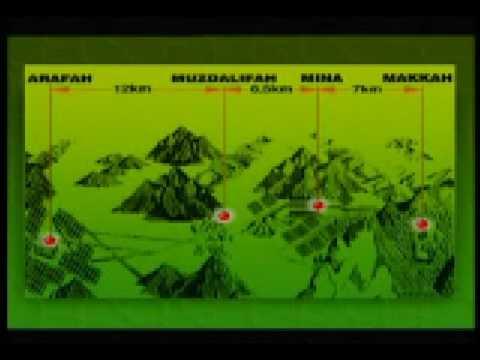 Kisah Nabi Ibrahim A S   Nabi Ismail A S Part 5 end