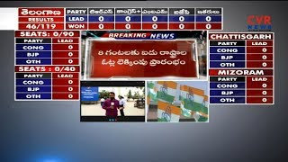 Jubilee Hills Elections counting updates  | Telangana Election Results 2018 | CVR News - CVRNEWSOFFICIAL