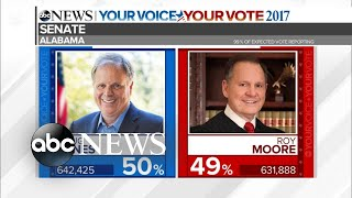 Special Report: Democrat Doug Jones wins Alabama Senate race - ABCNEWS