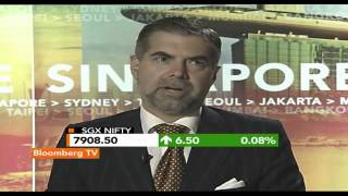 "Market Guru- ""India To Grow About 30-50% In Next 2 Yrs"" - BLOOMBERGUTV"
