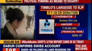 Black Money: ADR shows how Timblo funded political parties - NEWSXLIVE