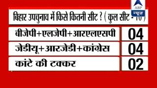 ABP News Opinion Poll:NDA and UPA likely to get 4 each, remaining 2 seats could swing either way - ABPNEWSTV