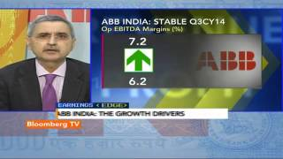 In Business- See A Pipeline For New Orders Soon: ABB India - BLOOMBERGUTV