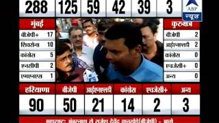 There is no political rivalry with Sena but I don't think we would need support in Maha: Fadnavis - ABPNEWSTV