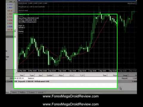 Forex Megadroid Review Tutorial and Forex