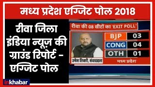 Rewa District (MP) India News Ground report | Exit Polls 2018 | who will rule Rewa District (MP) - ITVNEWSINDIA